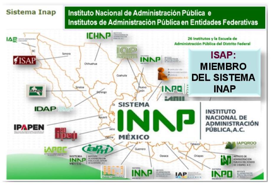 Sistema INAP
